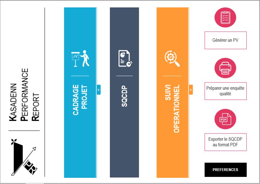 Visuel sur le KPR, KASADENN Performance Report, pilier de la méthodologie KASApm